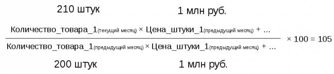 Формула расчета индекса производства