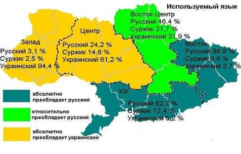 Языковая среда Украины по регионам