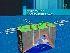Подземные хранилища газа: как Россия выходит на европейский рынок