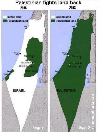 Борьба за возврат палестинских территорий в Израиле: 2016 - 2018 годы