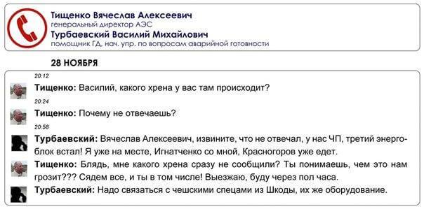 Переписка гендиректора АЭС Тищенко с персоналом станции Запорожской АЭС