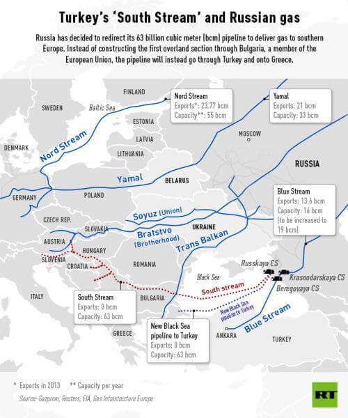 """Карта будущего маршрута """"Южного потока"""" через территорию Турции"""