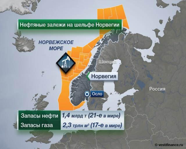 Запасы нефти и газа в Норвегии