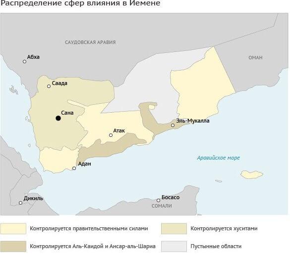 Распределение сфер влияния в Ймене