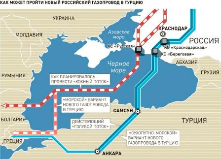 Как может пройти новый российский газопровод по дну Черного моря