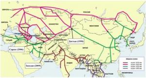Железные дороги Азии