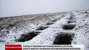 Украина: Геноцид национальных меньшинств