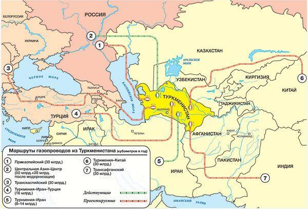 Маршруты транспортировки газа из Туркменистана