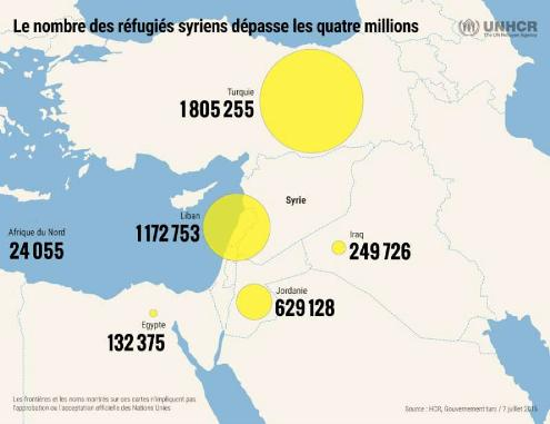 Численность беженцев из стран Ближнего Востока