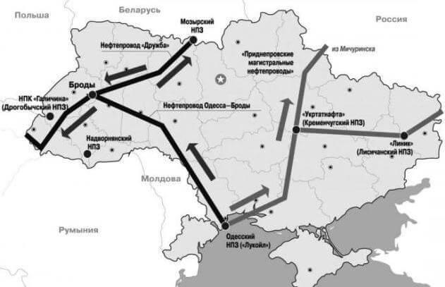 Схема нефтяного транзита через Украину