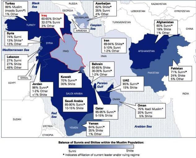 Распределение суннитов и шиитов в % на Ближнем и Среднем Востоке