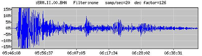 Магнитуда землетрясения на АЭС Фукусима